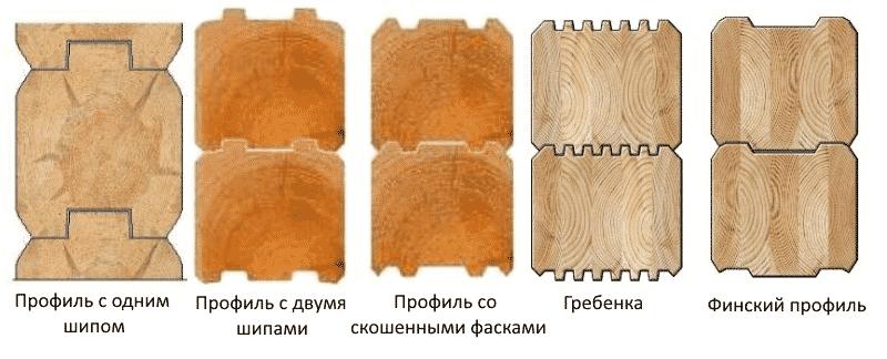 профиль бруса