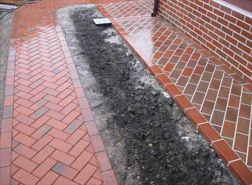 Чем обработать бетонную отмостку от разрушения
