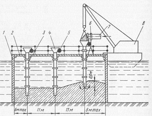 заливка бетона в воду