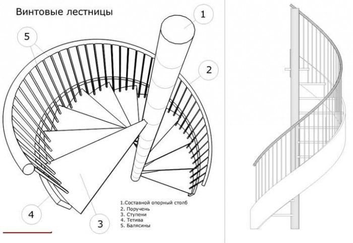 проект лестницы из бетона