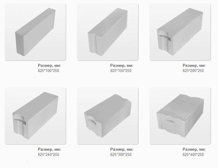 Ячеистый бетон размер правильная пропорция цементного раствора для фундамента