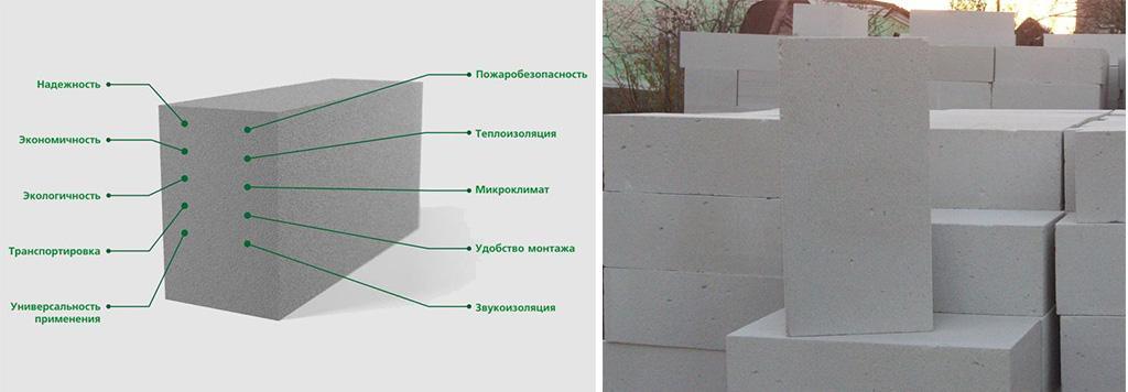 Достоинства материалов из ячеистого бетона