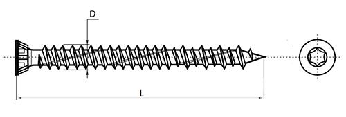 характеристики шурупа по бетону