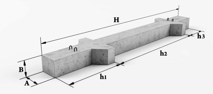 колонны железобетонные