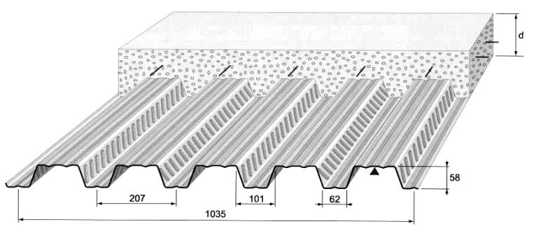 размеры листа для перекрытия по профнастилу