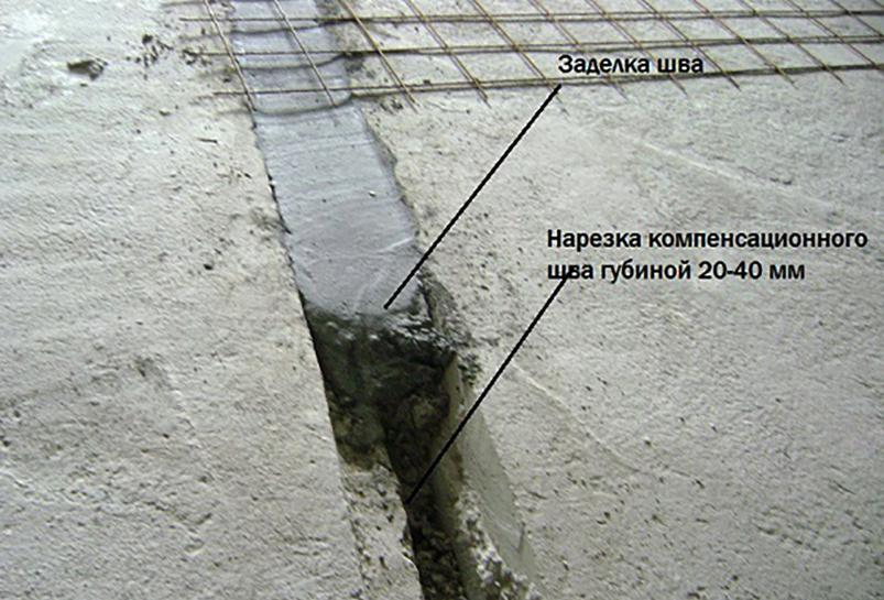 бетон расширяющий для заделки швов