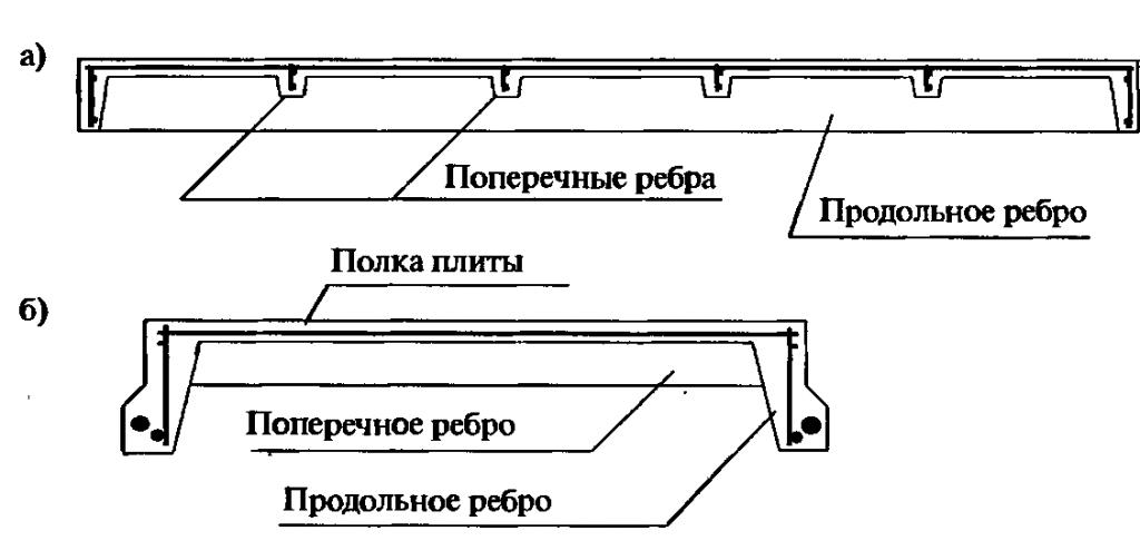 конструкция плит перекрытий ребристых