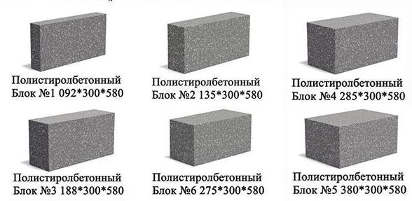 размеры полистиролбетонных блоков
