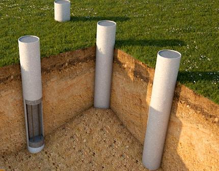 использование асбоцементных труб для устройства фундамента
