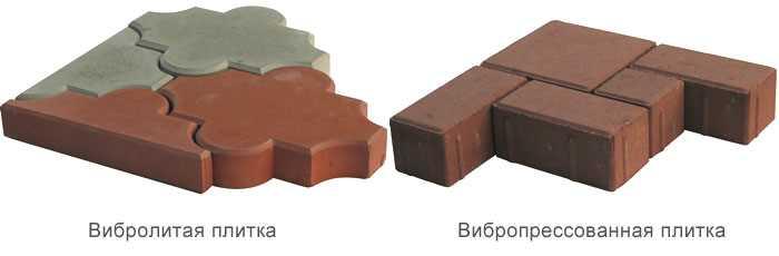 отличия вибролитой и вибропрессованной плитки