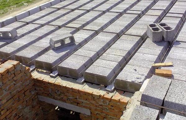 применение тощего бетона в разных сферах
