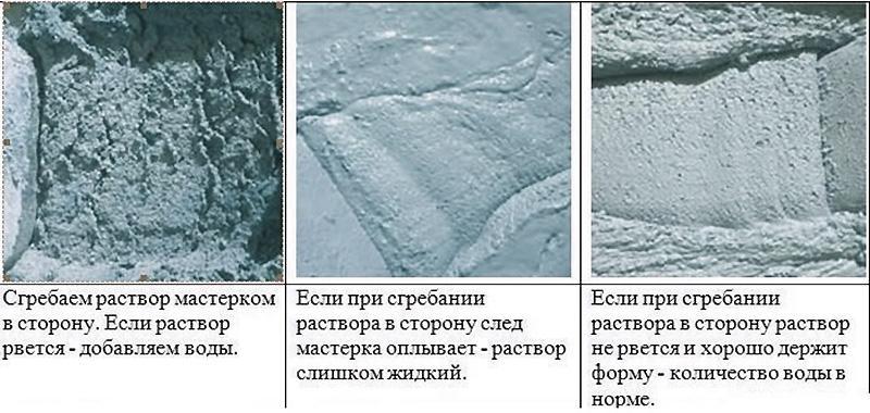 проверка бетона для кладки
