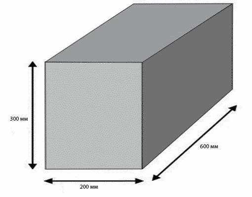 стандартный размер пеноблока