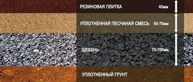 вариант укладки резиновой тротуарной плитки