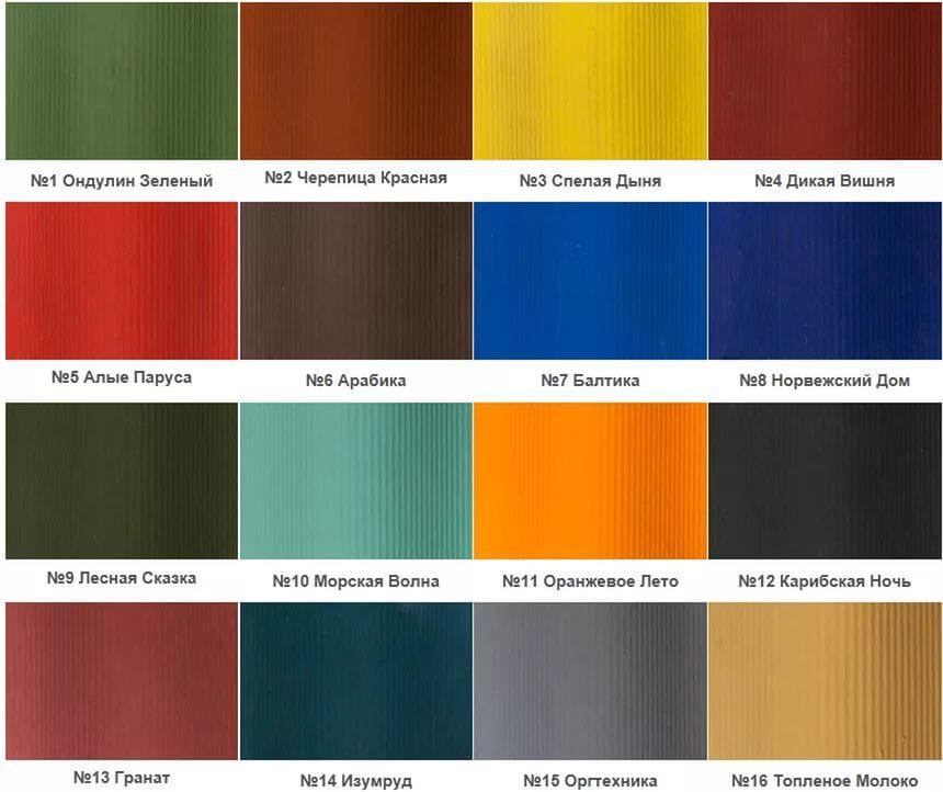 выбор резиновой краска по бетону