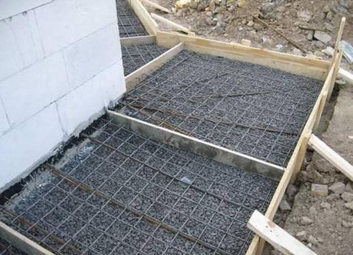 цементный раствор для заливки отмостки