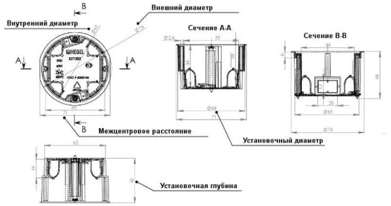 конструкция и описание подрозетника в бетонную стену