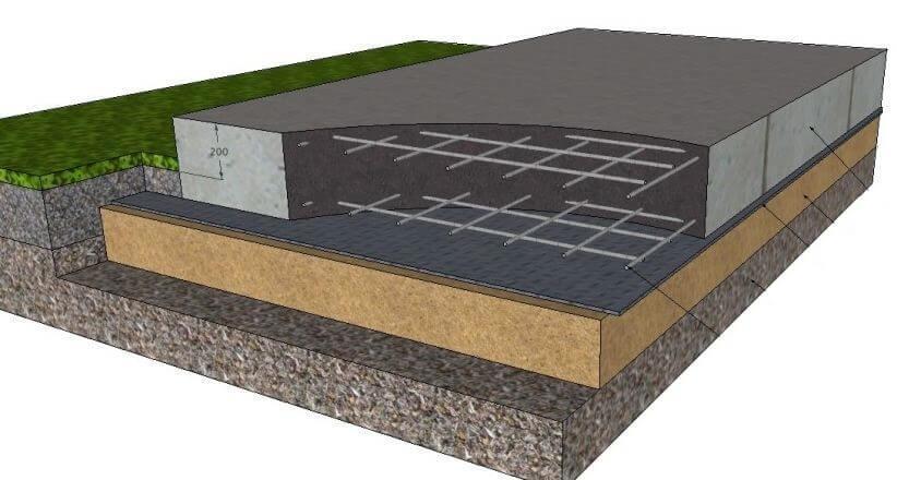 плитный фундамент на щебневой подушке
