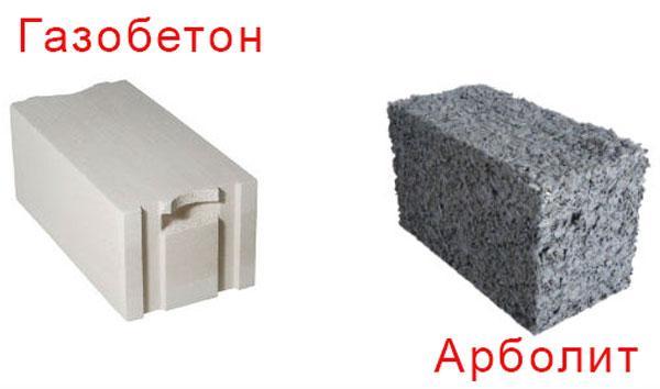 сравнительная характеристика арболита и газобетона