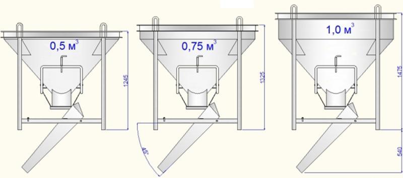 бадья для бетона типа колокольчик разных объемов