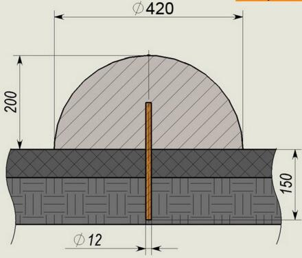 бетонные ограждения для парковки полусферы