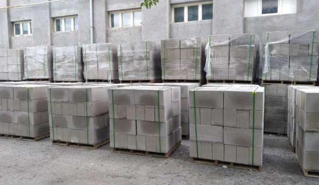 производители газобетонных блоков