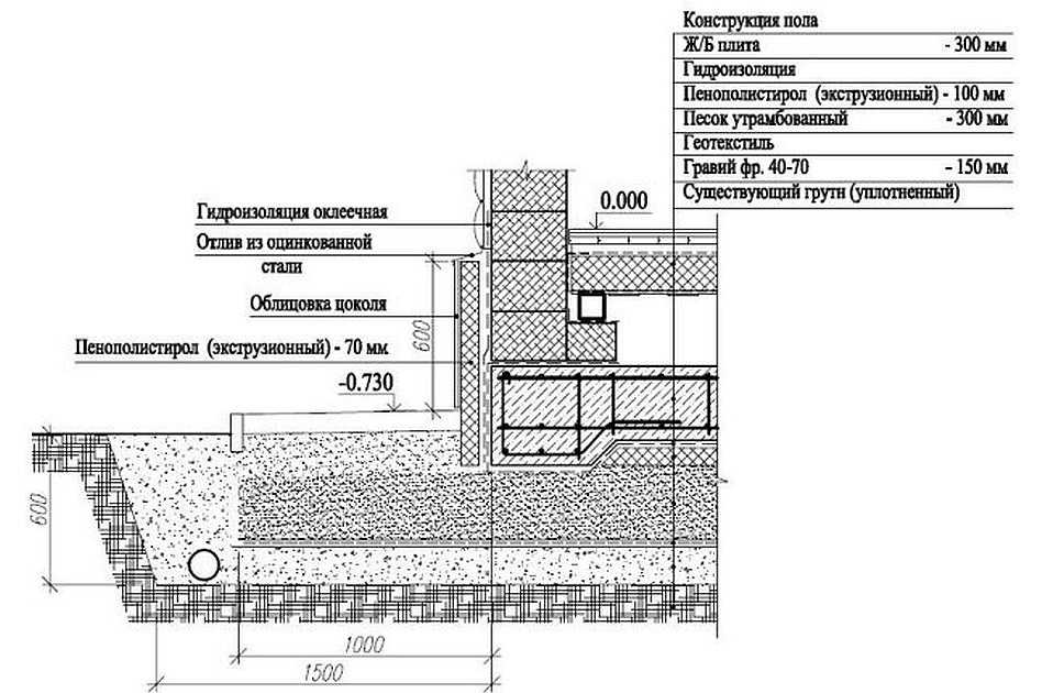 схема монтажа бани из арболита