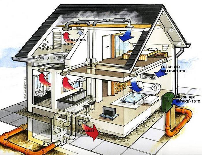 схема монтажа системы вентиляции в частном доме
