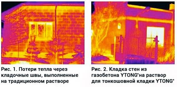 потери тепла в обычной и газобетонном доме