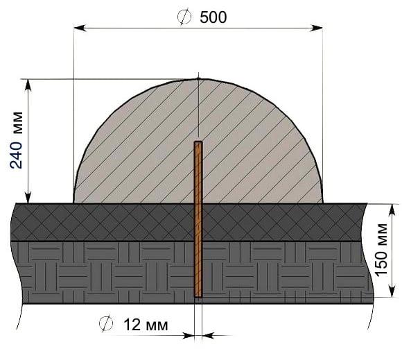 как монтируется бетонная полусфера