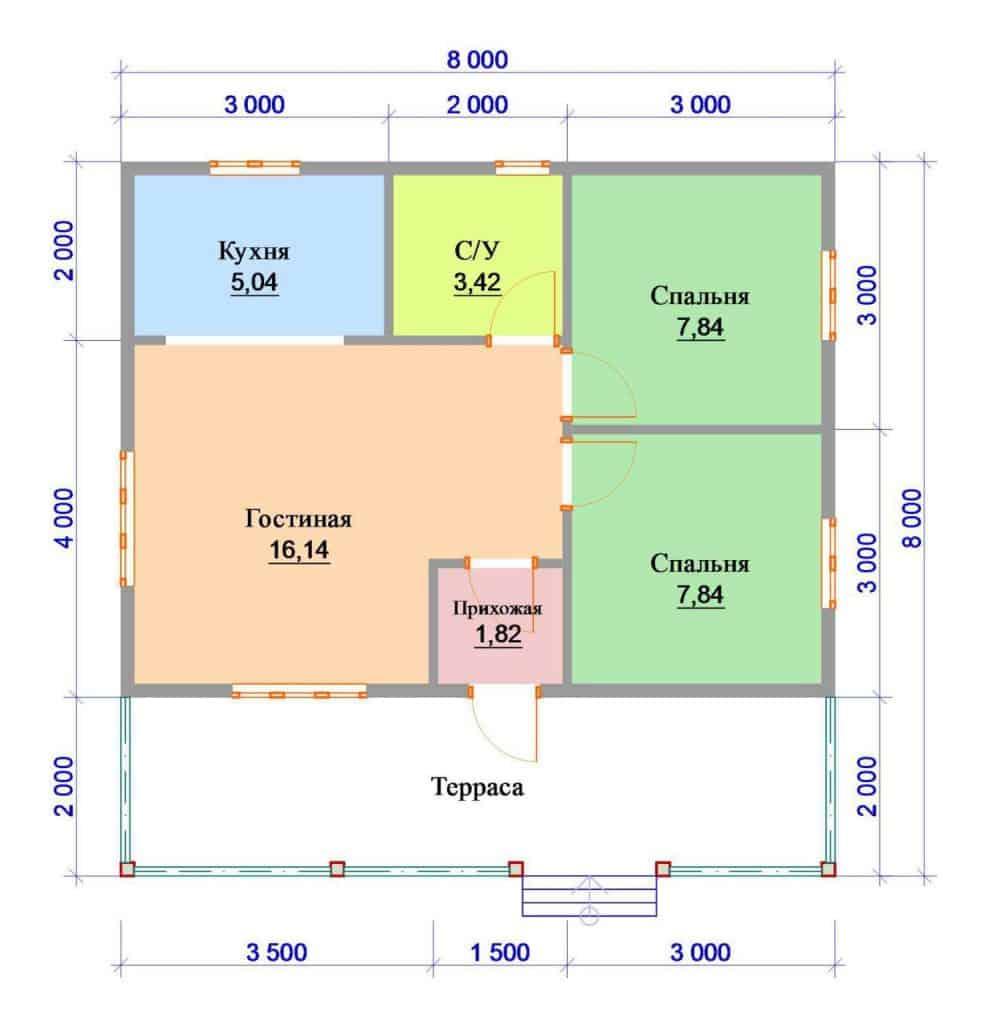 какие бывают планы домов 8 на 8