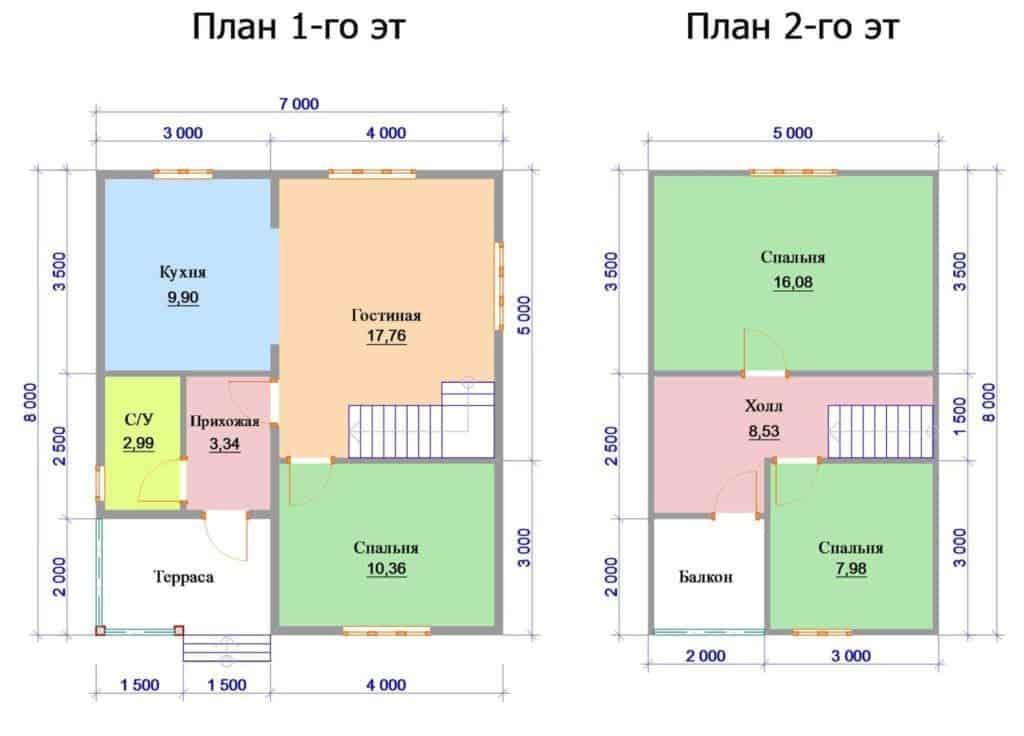 проект дома размером 8 на 8