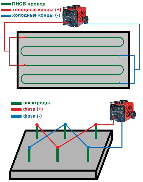 схема подключения трансформатора к проводам