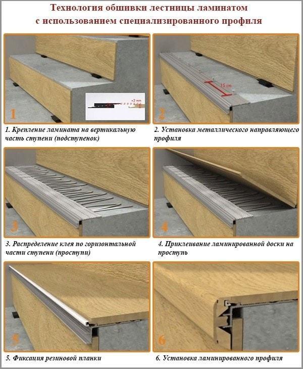 технология отделки бетонной лестницы ламинатом