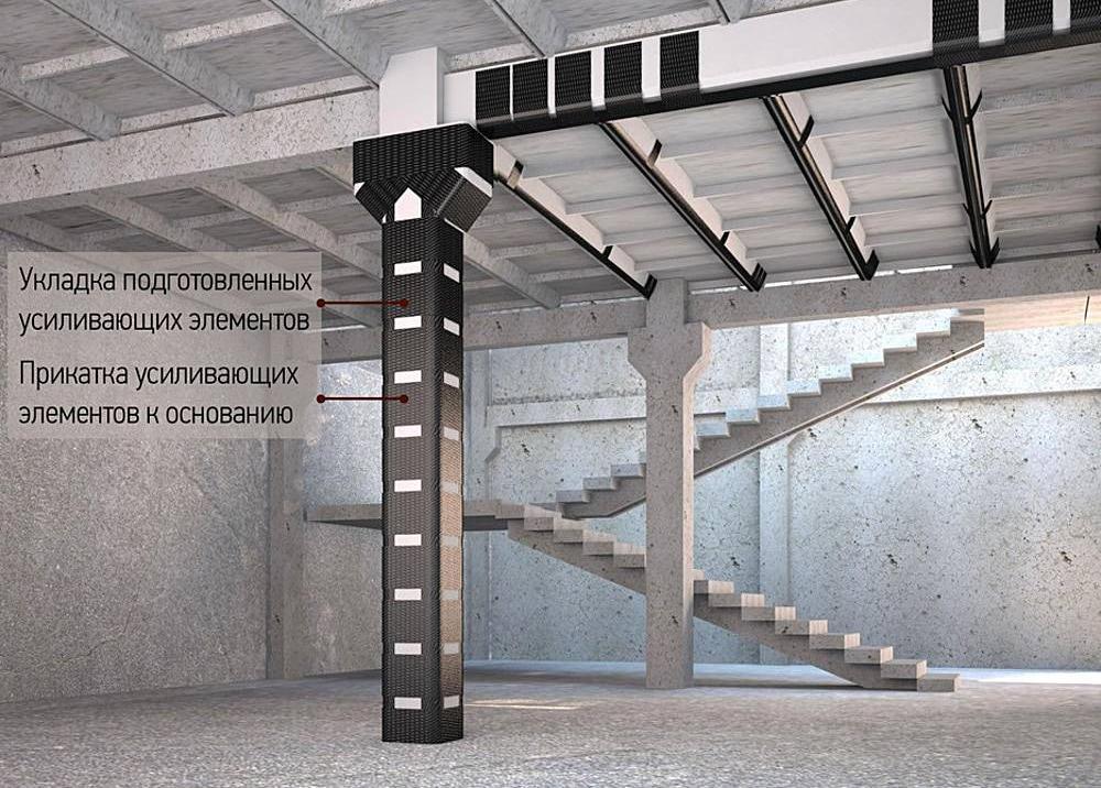 усиление жб конструкций