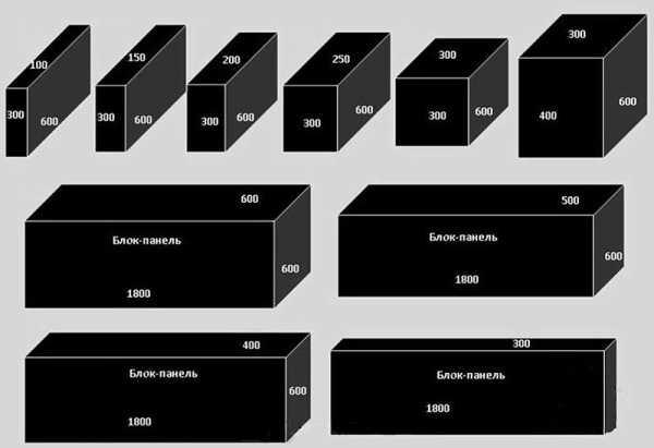 какие виды блоков бывают