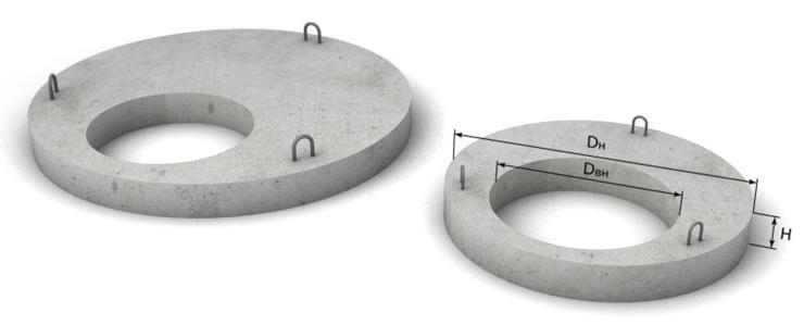 крышки для железобетонных колец