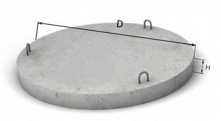 плиты днища колец