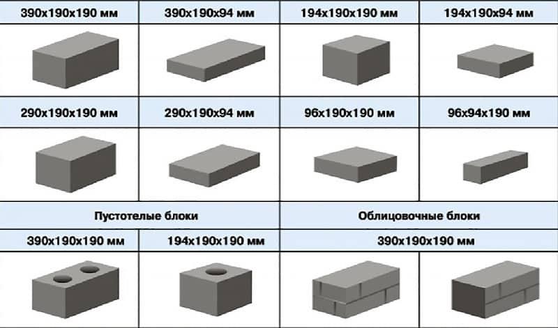 размеры блоков из газобетона