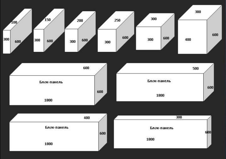размеры газоблоков какие бывают