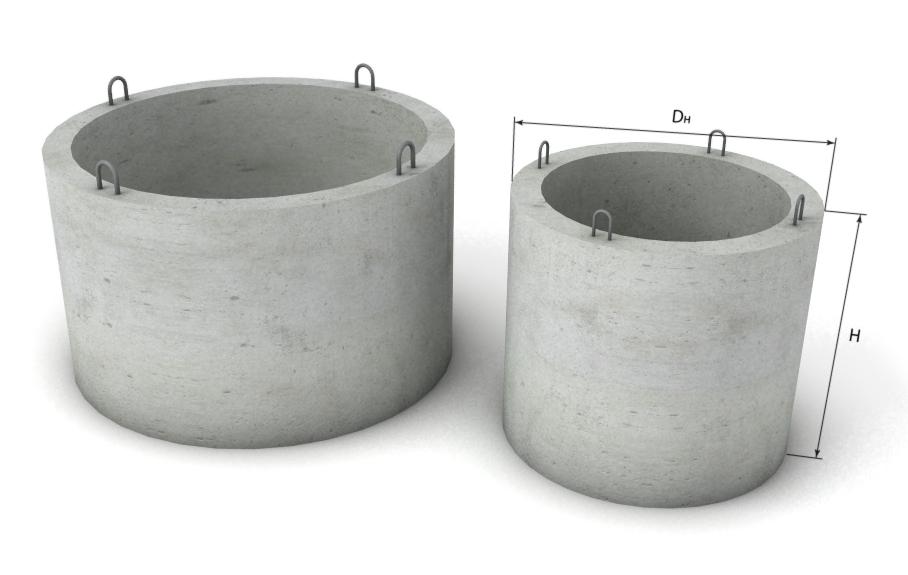 стандартные размеры жби колец