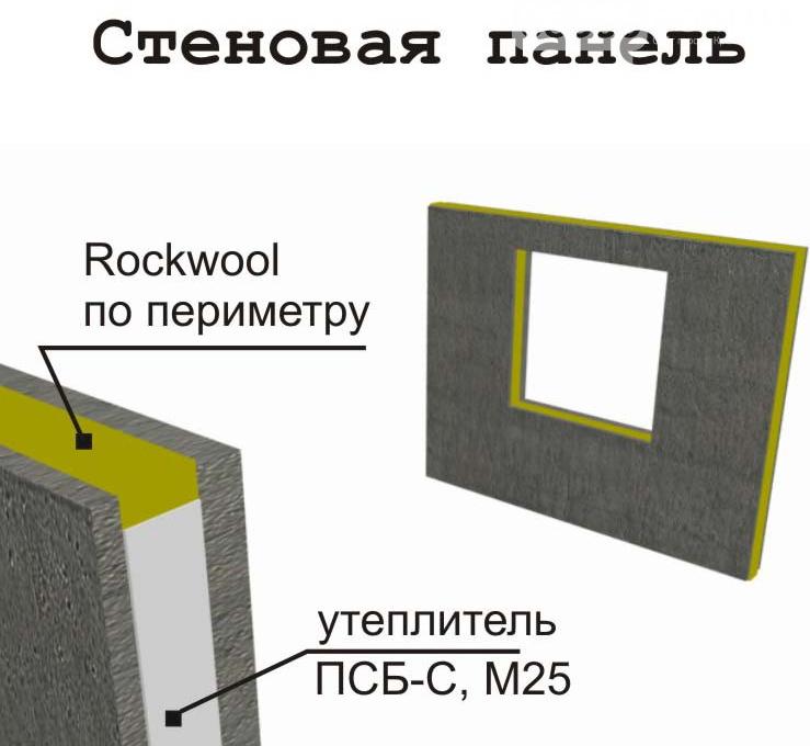 железобетонная трехслойная панель