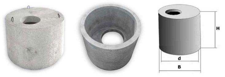 железобетонные кольца с крышками