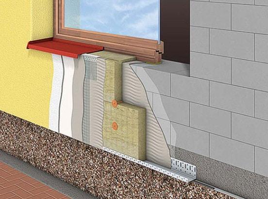 как выглядит внешняя отделка дома из газобетона