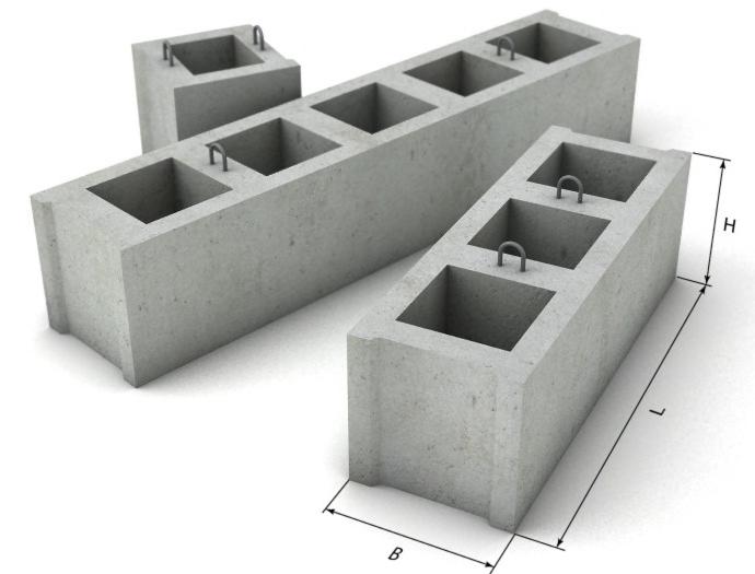 какие бывают блоки фбс