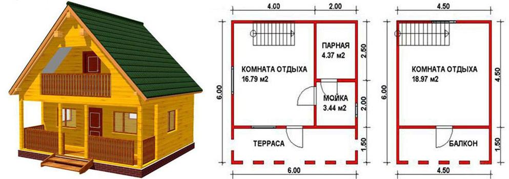 пример планировки бани внутри