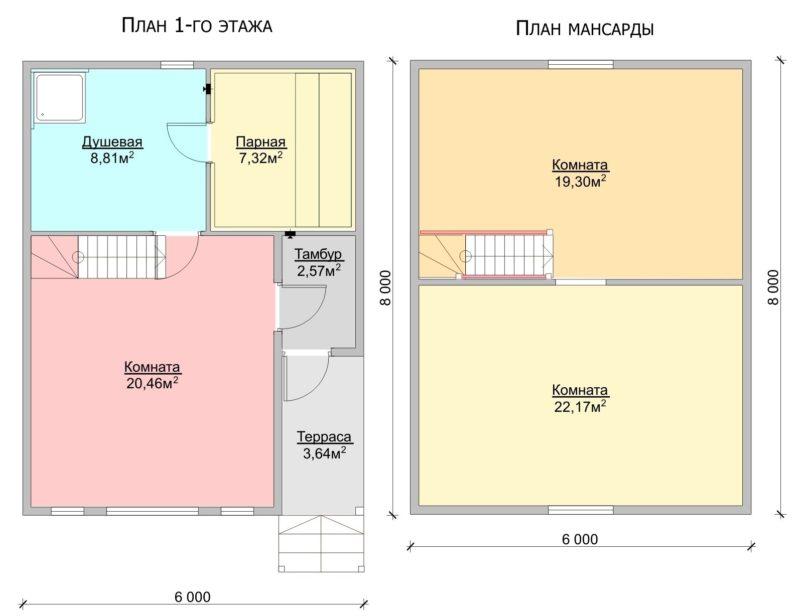 проект двухэтажной бани из газоблока