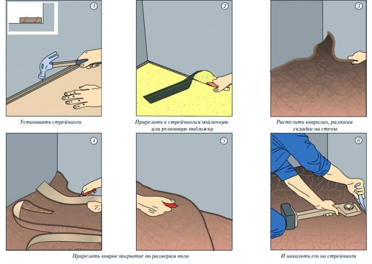 укладка ковролина методов стретчинг
