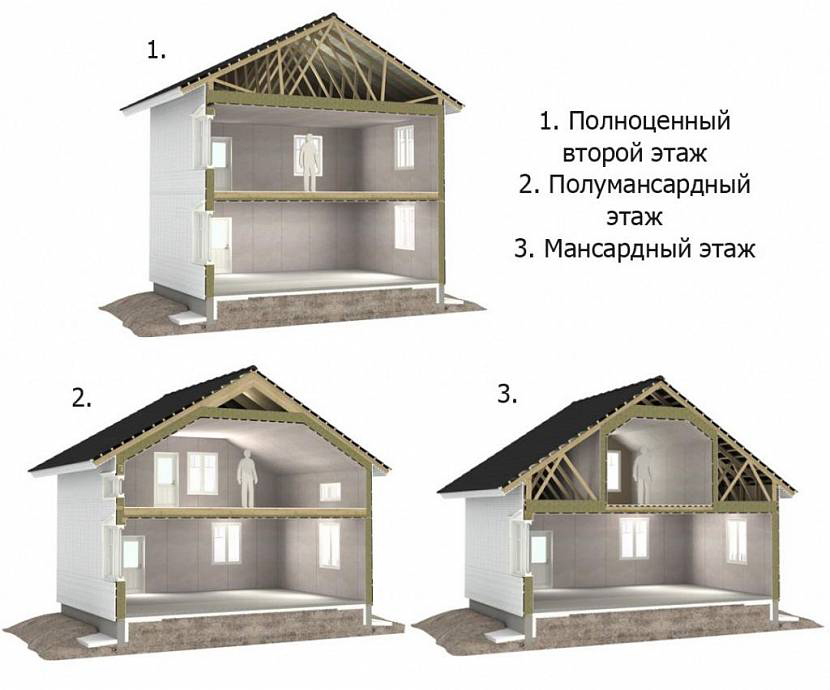 проекты газобетонный домов 7 на 9