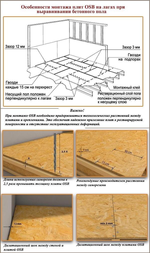 технология укладки плит осб на бетонный пол
